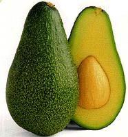 Диета на основе авокадо