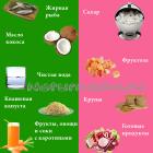 лечение сухой кожи зимой - инфографик