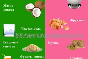 Зимние продукты для молодости кожи лица