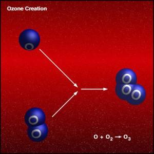 Что такое озонотерапия?