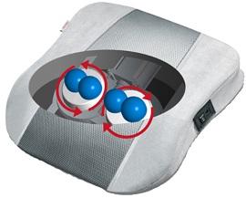 Как работает массажная подушка шиатцу?