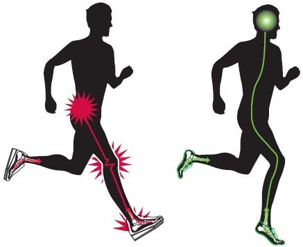 Почему бегать и заниматься фитнесом надо босиком?