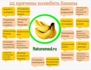 Банан. 22 полезных свойства