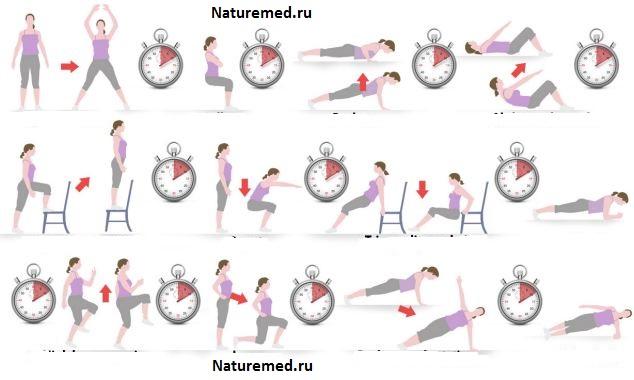 Список упражнений для интервальной тренировки высокой интенсивности. Всего 7 минут